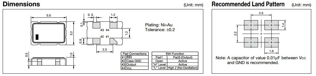 京瓷晶振简介: 京瓷晶振即是日本京瓷株式会社的简称,英文简写为KYOCERA。其前身乃是1959年在日本京都成立的京都陶瓷株式会社。最初为一家技术陶瓷生产厂商。技术陶瓷是指一系列具备独特物理、化学和电子性能的先进材料。如今,京瓷公司的大多数产品与电信有关,包括无线手机和网络设备、半导体元件、射频和微波产品套装、无源电子元件、水晶振荡器和连接器、使用在光电通讯网络中的光电产品。官网请访问http://www.