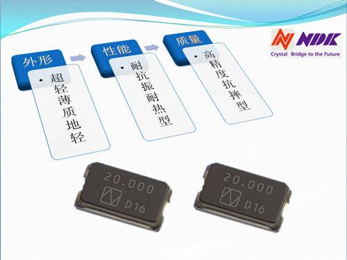 NX8045GA 4MHz晶振为汽车电子提供更多选择